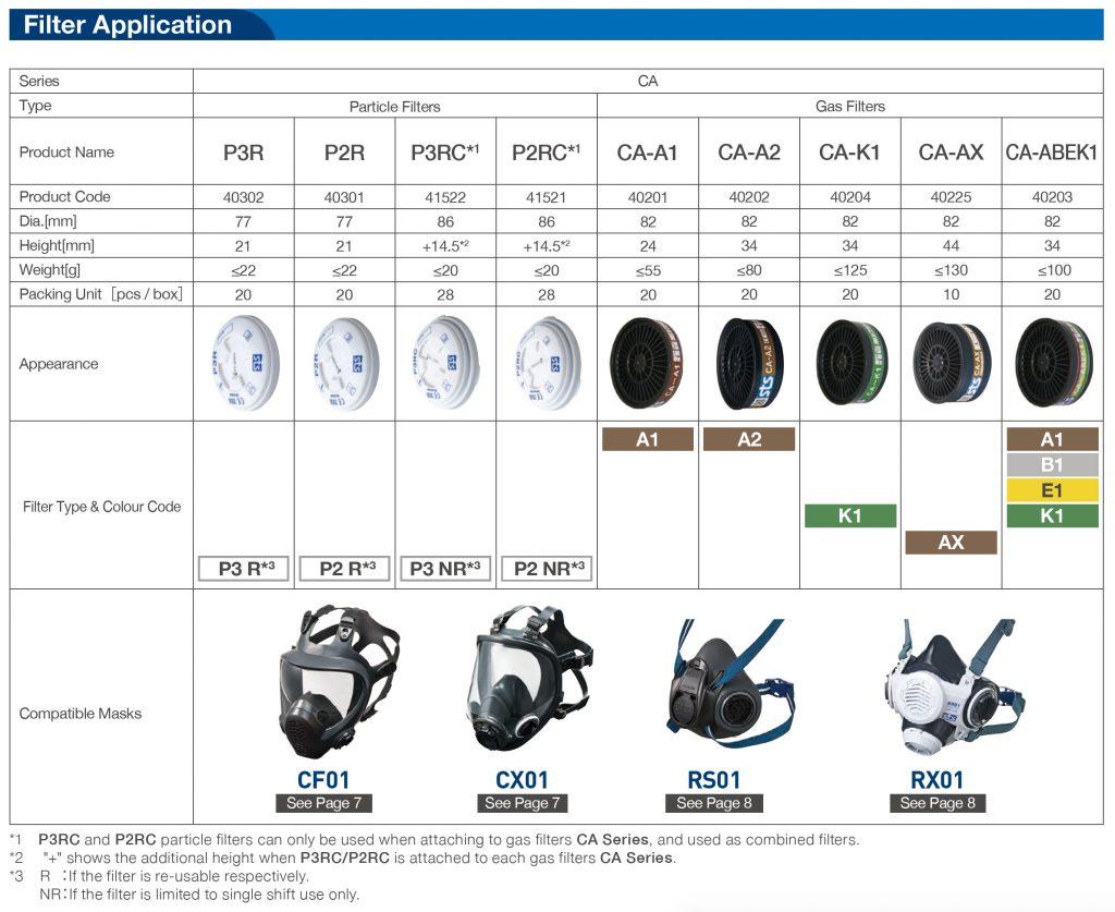 FilterAnwendungen_P2-P3-CA