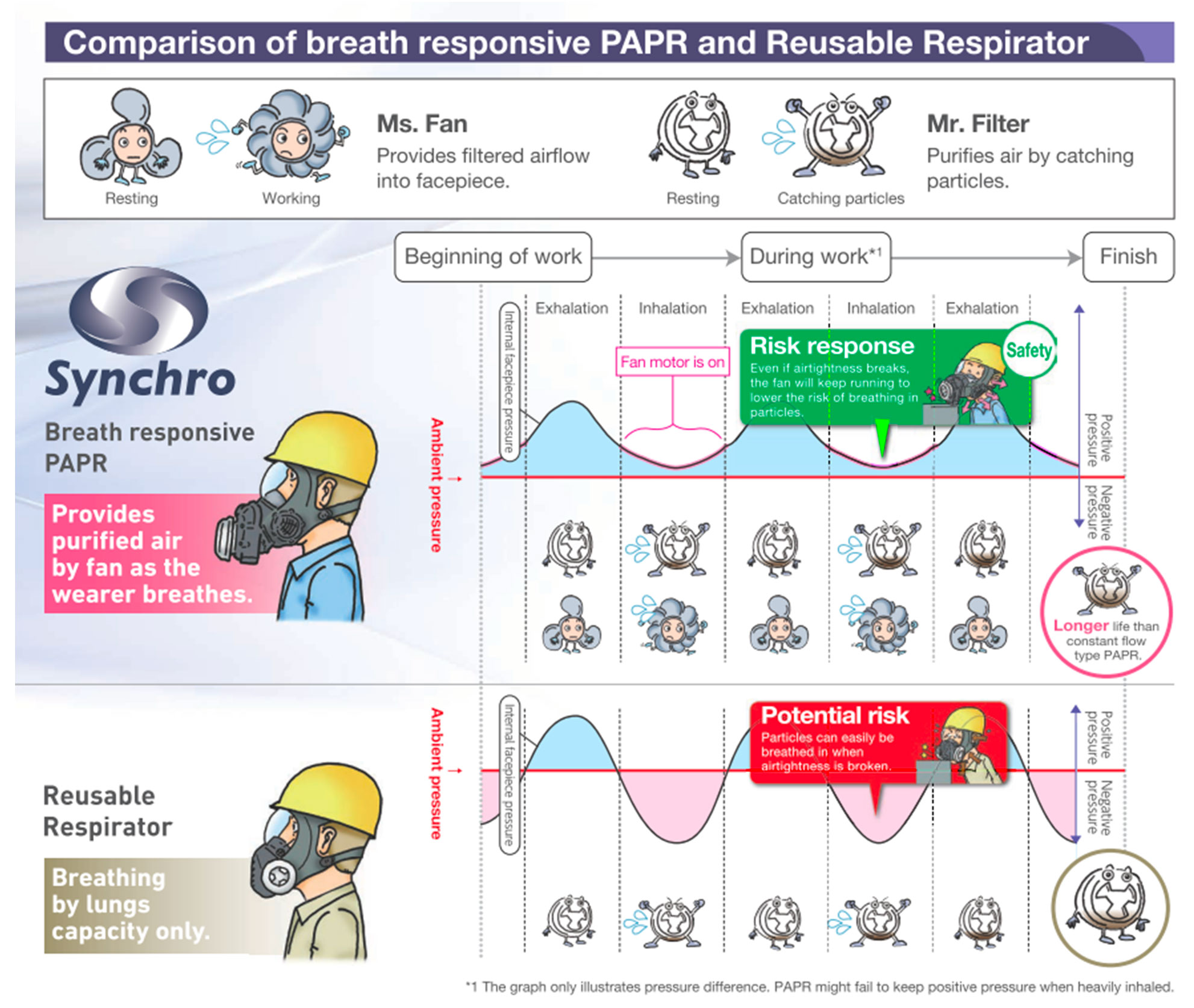 STS-Sync01VP3_BreathComparison